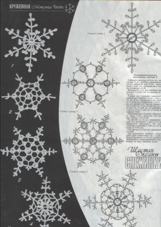 Снежинка кружево схема