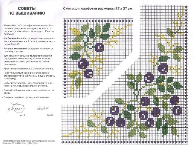 Схемы для вышивания скатерти крестиком схемы