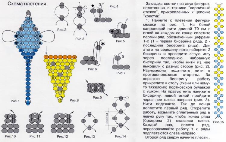 Схема плетение мышки