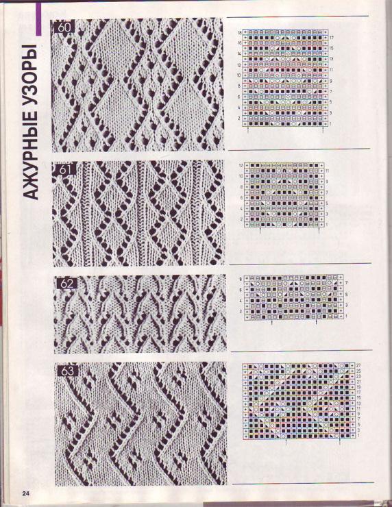 Ажурное вязание на спицах картинки