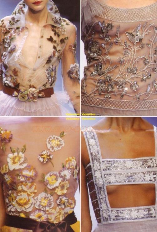 Все о декоре одежды