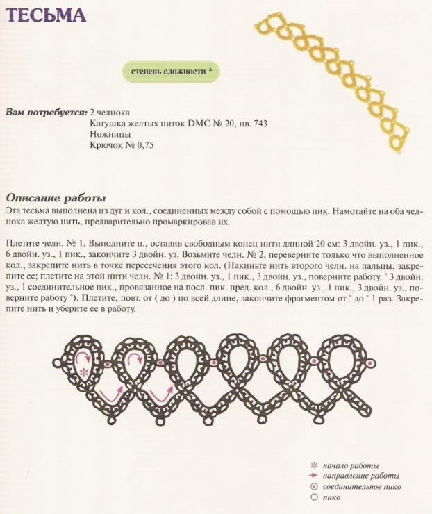 Вязание челноками фриволите 13