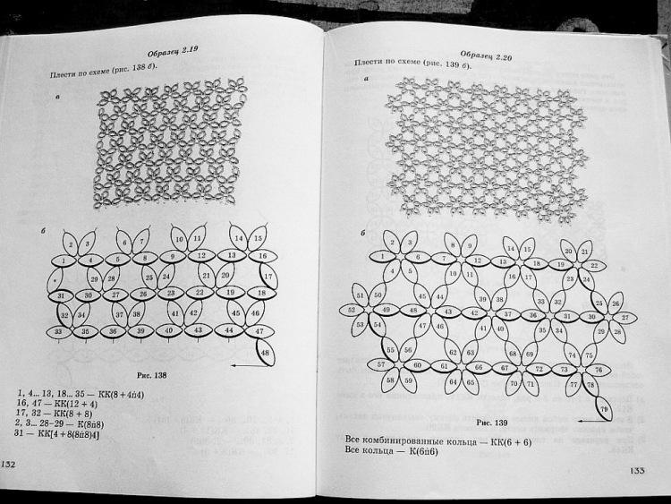 Закладка для книг схема фриволите