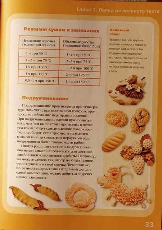 Соленое тесто для лепки поделки рецепт в духовке