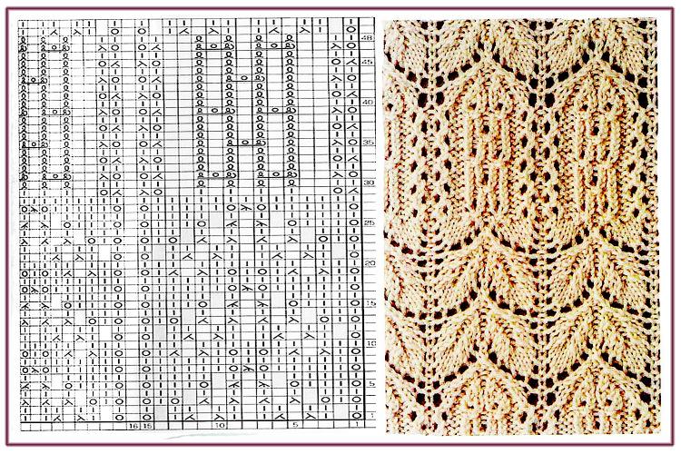 Вязание на спицах японских ажуров 186