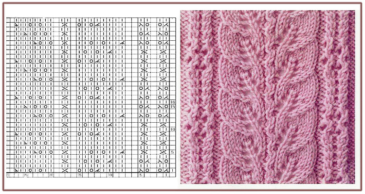 Образцы узоров спицами и схемы