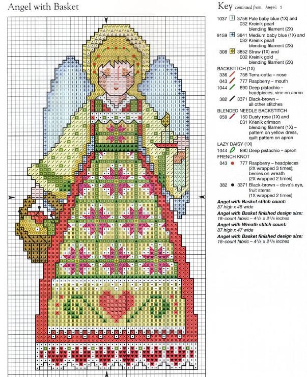 Схемы вышивки крестом национальная