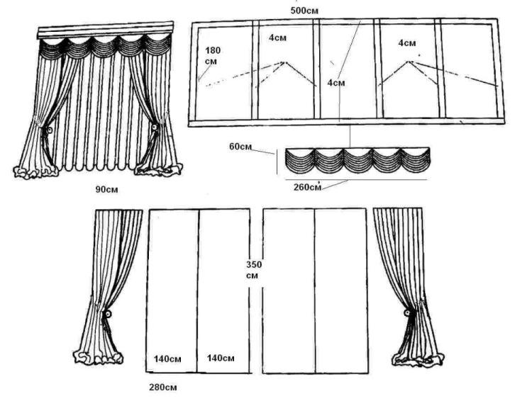 Пошив шторы в спальню своими руками выкройки