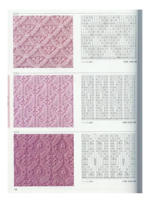 Вязание на спицах схемы с фото