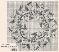 Схемы вышивок на осинке