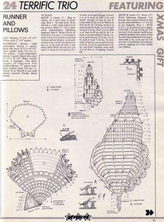 Схемы вязания ракушки
