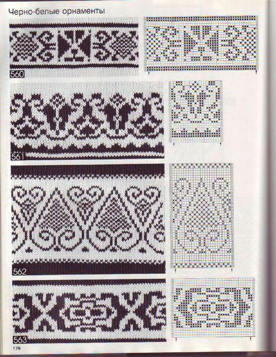 Орнаменты и узоры вязания