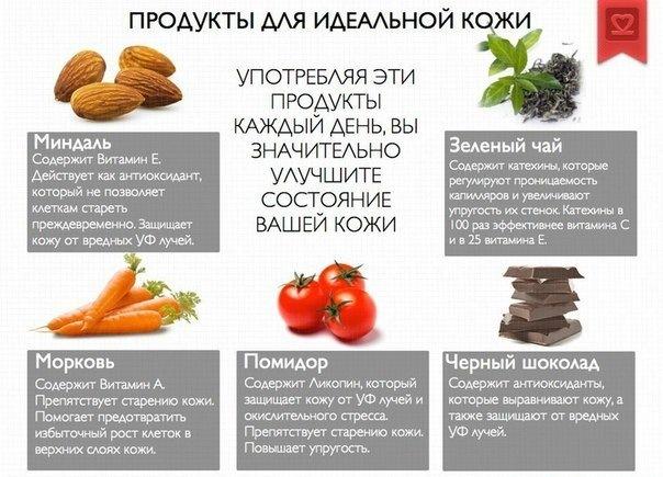 Что кушать чтоб кожа